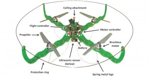 Quadrotor with ceiling attachment mechanism